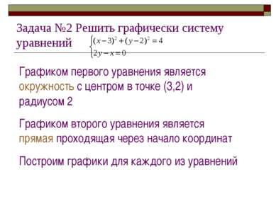 Задача №2 Решить графически систему уравнений Графиком первого уравнения явля...