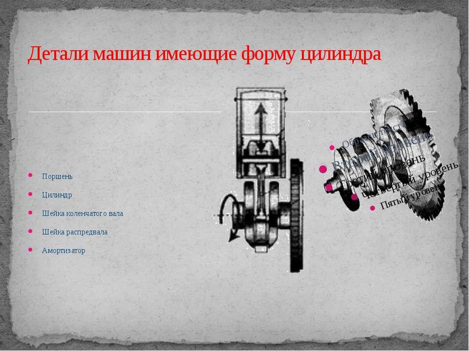 Поршень Цилиндр Шейка коленчатого вала Шейка распредвала Амортизатор Детали м...