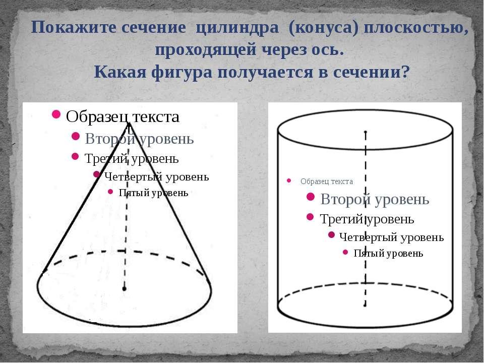 Покажите сечение цилиндра (конуса) плоскостью, проходящей через ось. Какая фи...