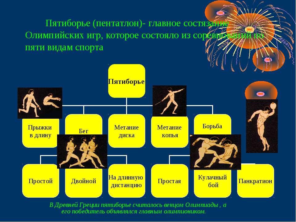 Пятиборье (пентатлон)- главное состязание Олимпийских игр, которое состояло и...