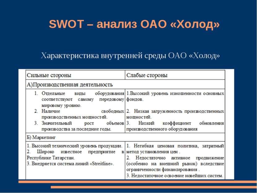 SWOT – анализ ОАО «Холод» Характеристика внутренней среды ОАО «Холод»