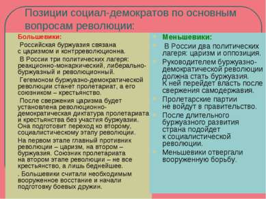Позиции социал-демократов поосновным вопросам революции: Большевики: Российс...