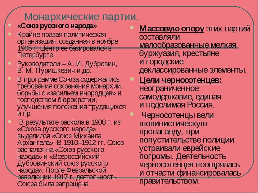 Монархические партии. «Союз русского народа» Крайне правая политическая орган...