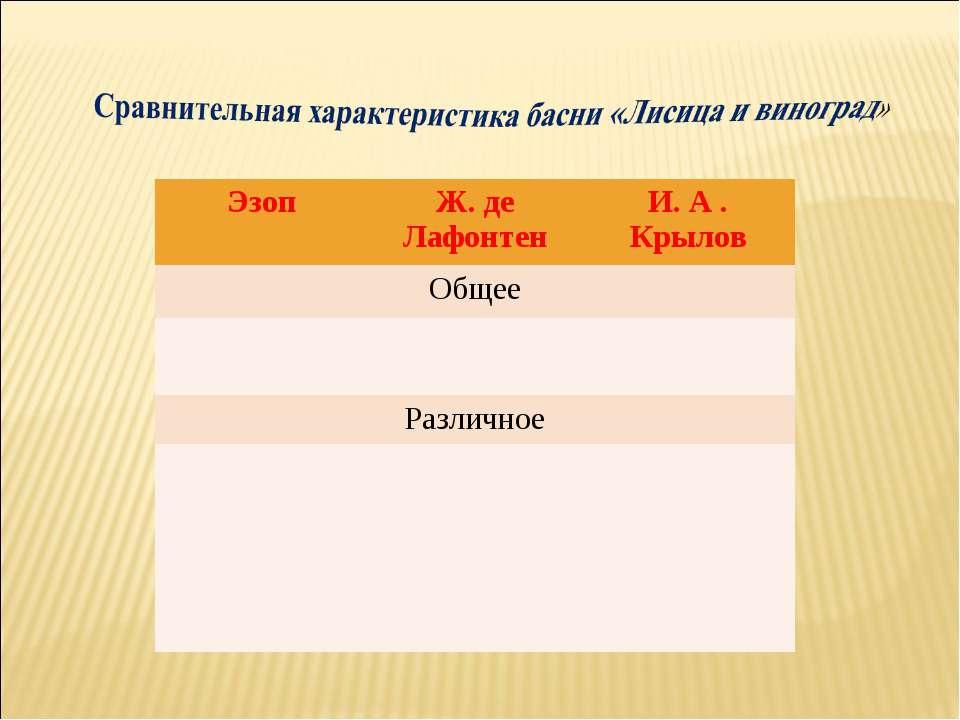 Эзоп Ж. де Лафонтен И. А . Крылов Общее Различное