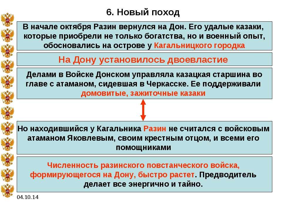 * 6. Новый поход В начале октября Разин вернулся на Дон. Его удалые казаки, к...