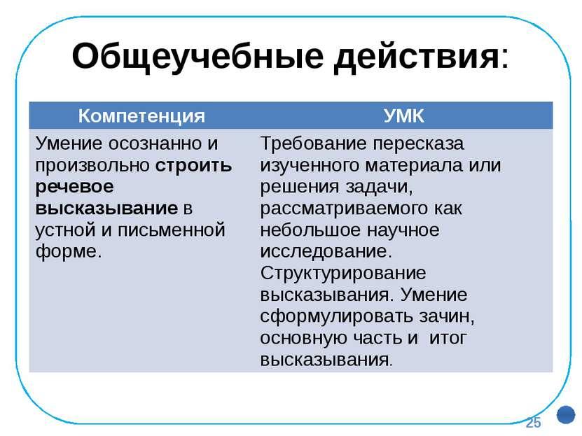 Общеучебные действия:
