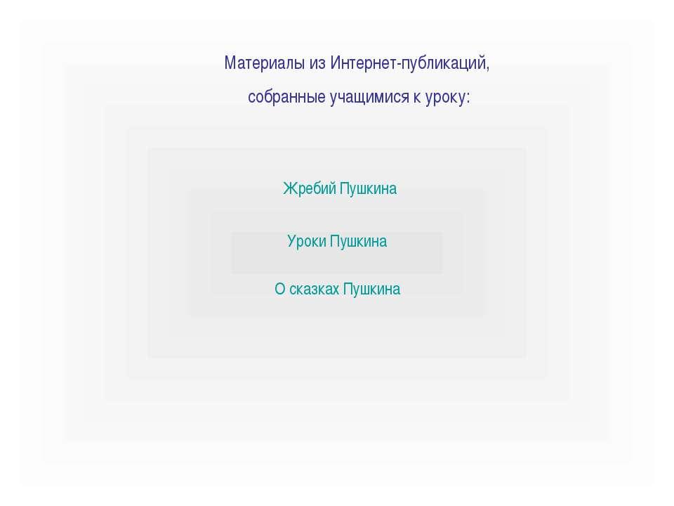 Материалы из Интернет-публикаций, собранные учащимися к уроку: Жребий Пушкина...