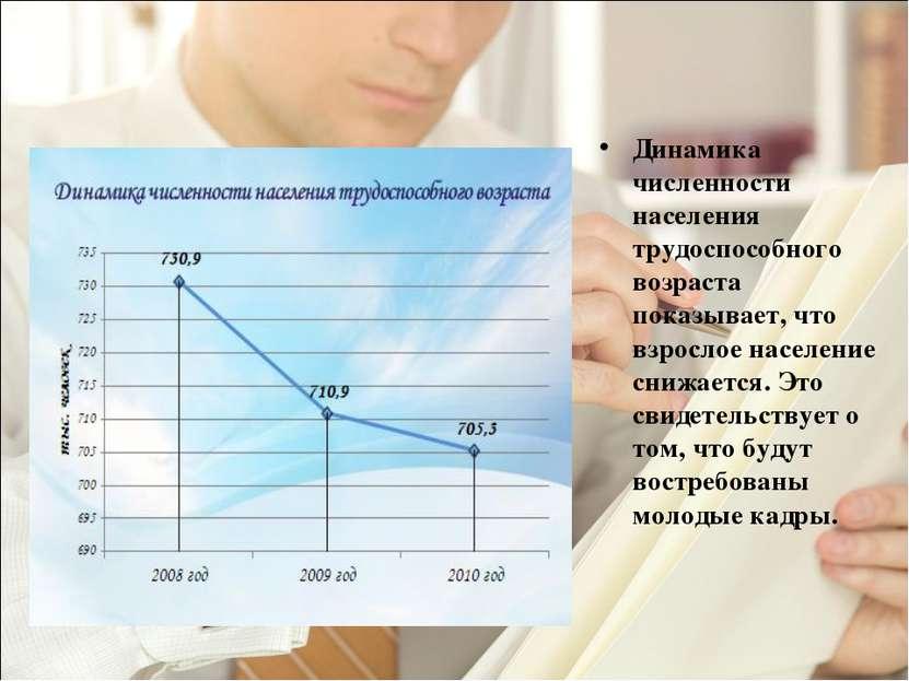 Динамика численности населения трудоспособного возраста показывает, что взрос...