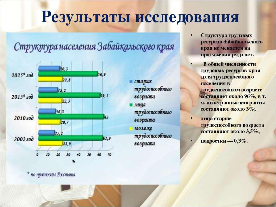 Структура трудовых ресурсов Забайкальского края не меняется на протяжении ряд...