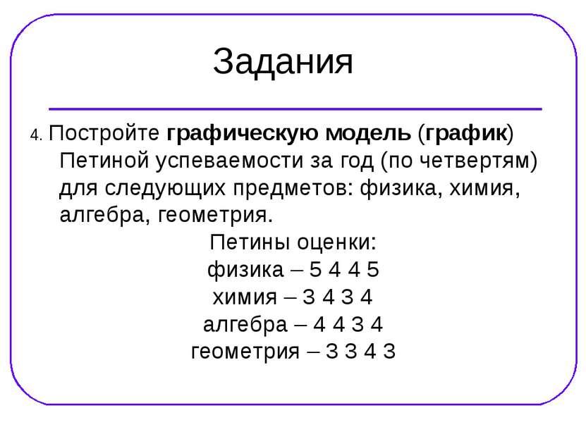 Задания 4. Постройте графическую модель (график) Петиной успеваемости за год ...