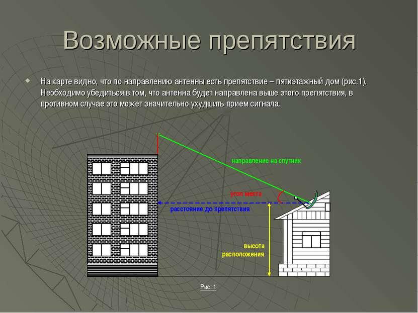 Возможные препятствия На карте видно, что по направлению антенны есть препятс...