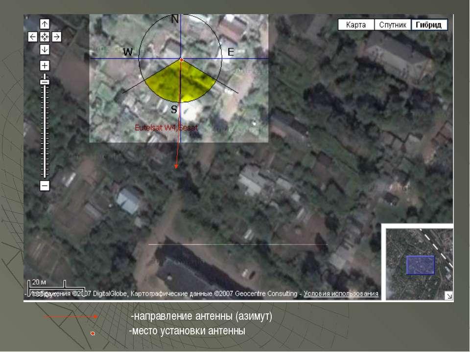 -направление антенны (азимут) -место установки антенны