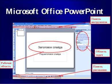Microsoft Office PowerPoint Рабочаяобласть Панель инструментов Панель рисован...