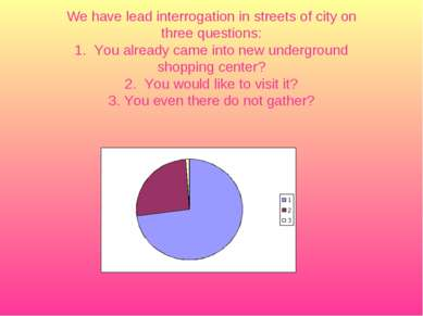We have lead interrogation in streets of city on three questions: 1. You alre...
