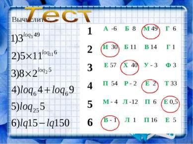 Вычислить: 1 А -6 Б 8 М 49 Г 6 2 И 30 Б 11 В 14 Г 1 3 Е 57 Х 40 У - 3 Ф 3 4 П...