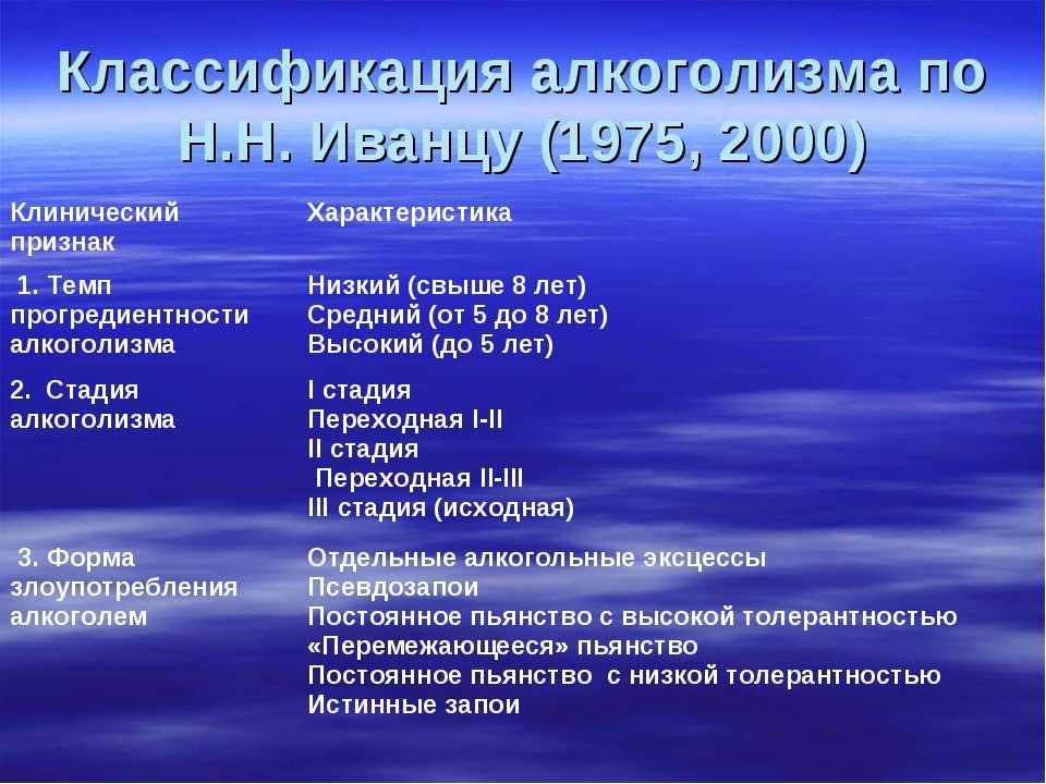 Классификация алкоголизма по Н.Н. Иванцу (1975, 2000)