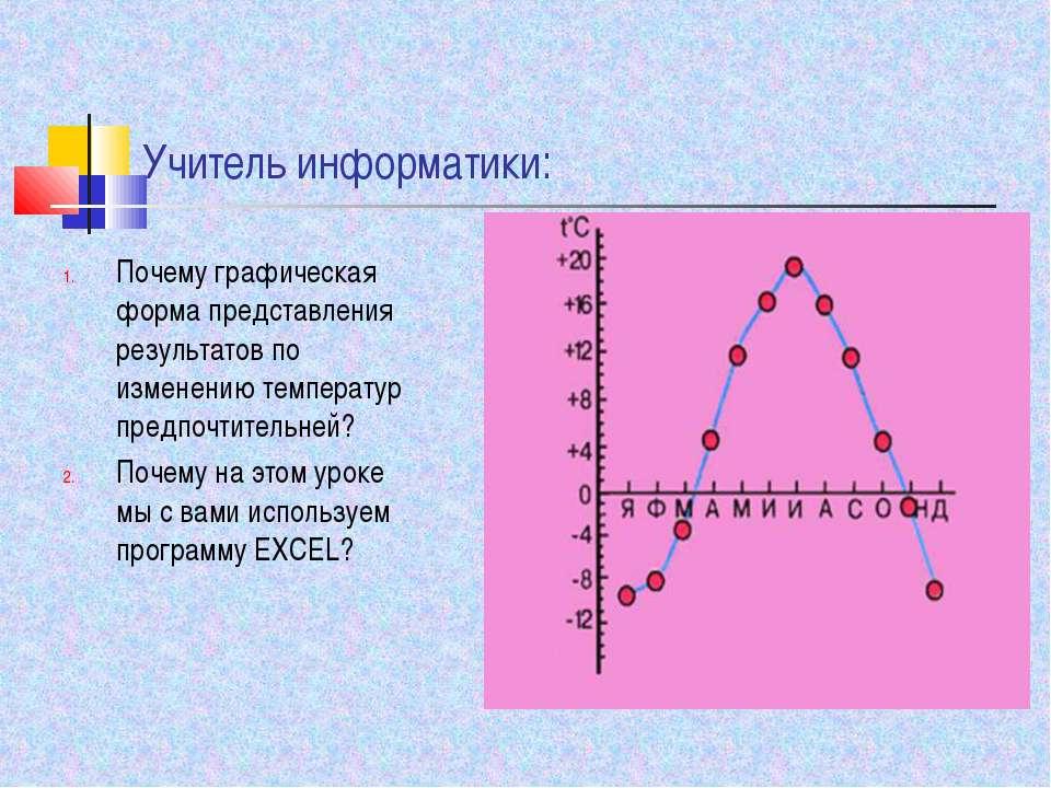 Учитель информатики: Почему графическая форма представления результатов по из...