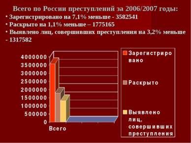 Всего по России преступлений за 2006/2007 годы: Зарегистрировано на 7,1% мень...