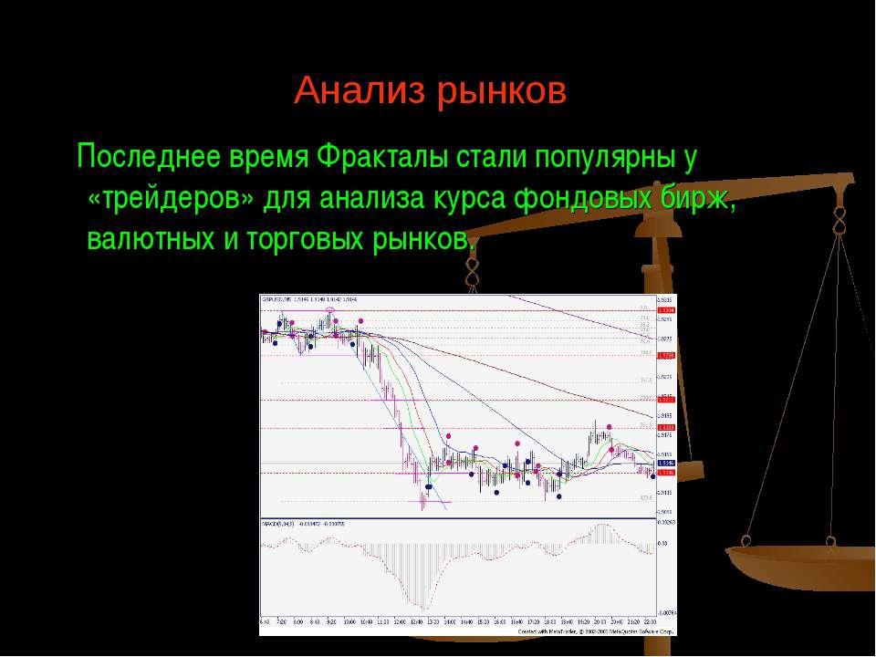 Анализ рынков Последнее время Фракталы стали популярны у «трейдеров» для анал...