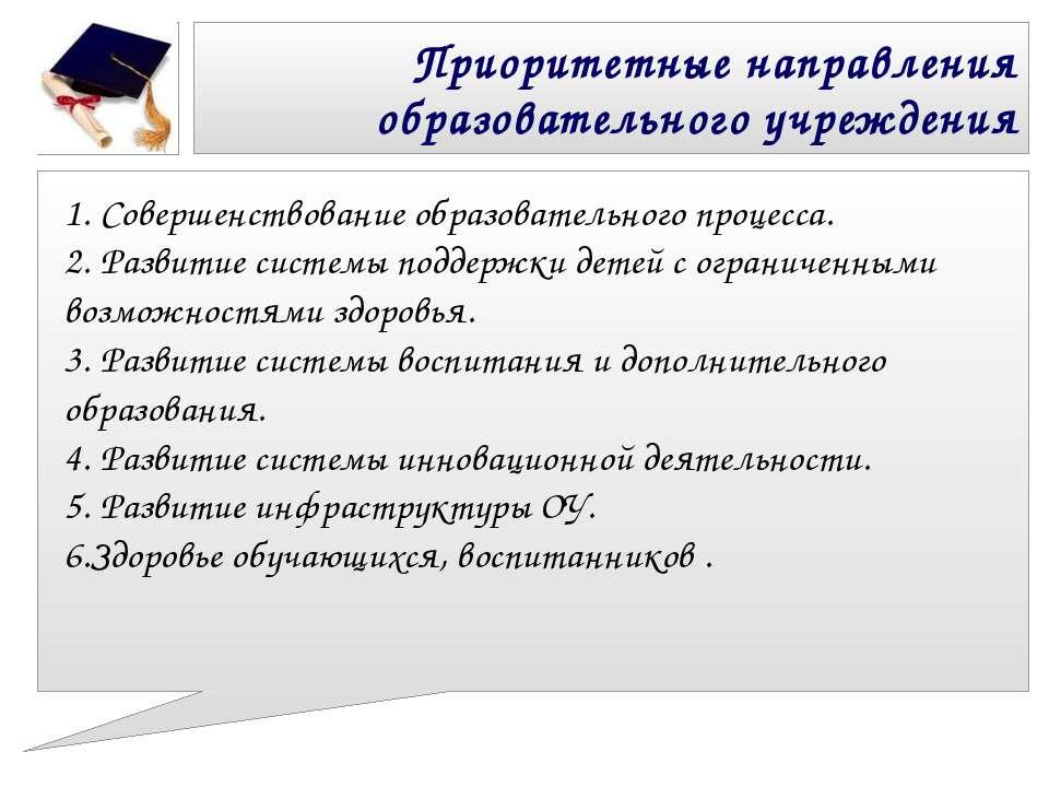 Приоритетные направления образовательного учреждения 1. Совершенствование обр...
