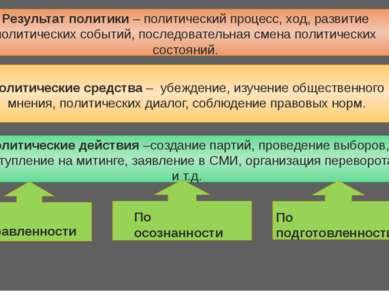Результат политики – политический процесс, ход, развитие политических событий...