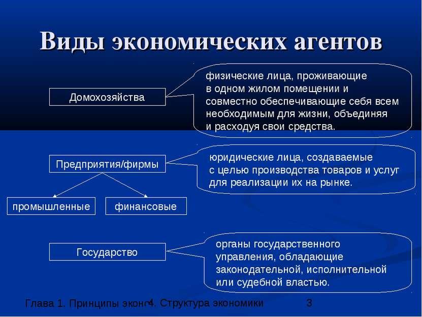Виды экономических агентов Домохозяйства Предприятия/фирмы Государство физиче...