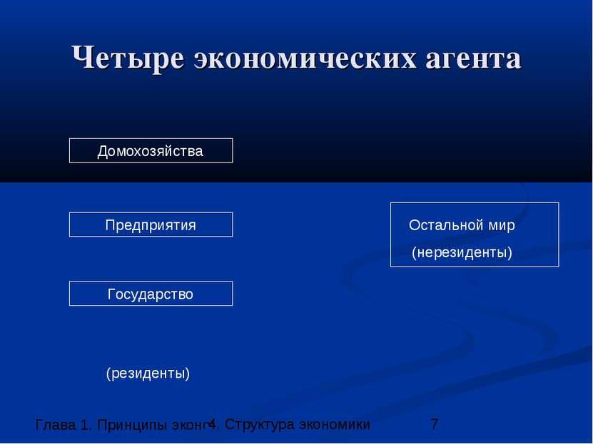 Четыре экономических агента Домохозяйства Предприятия Государство (резиденты)...