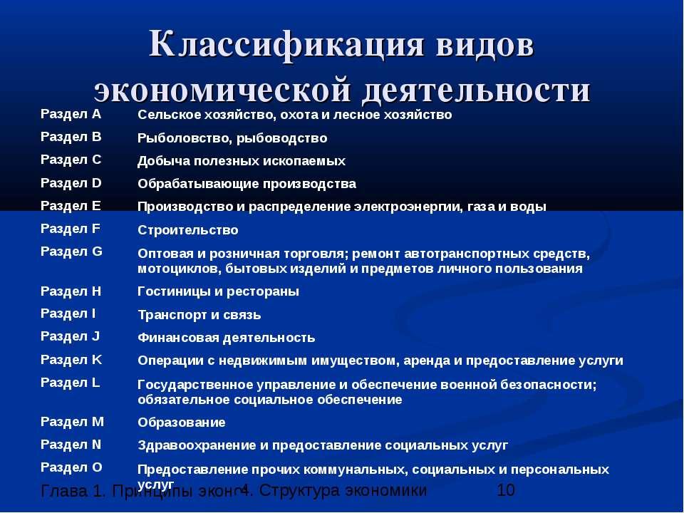 Классификация видов экономической деятельности 4. Структура экономики