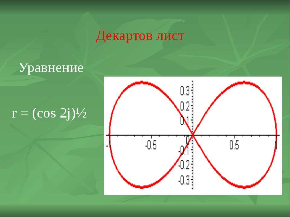 Декартов лист Уравнение r = (cos 2j)½