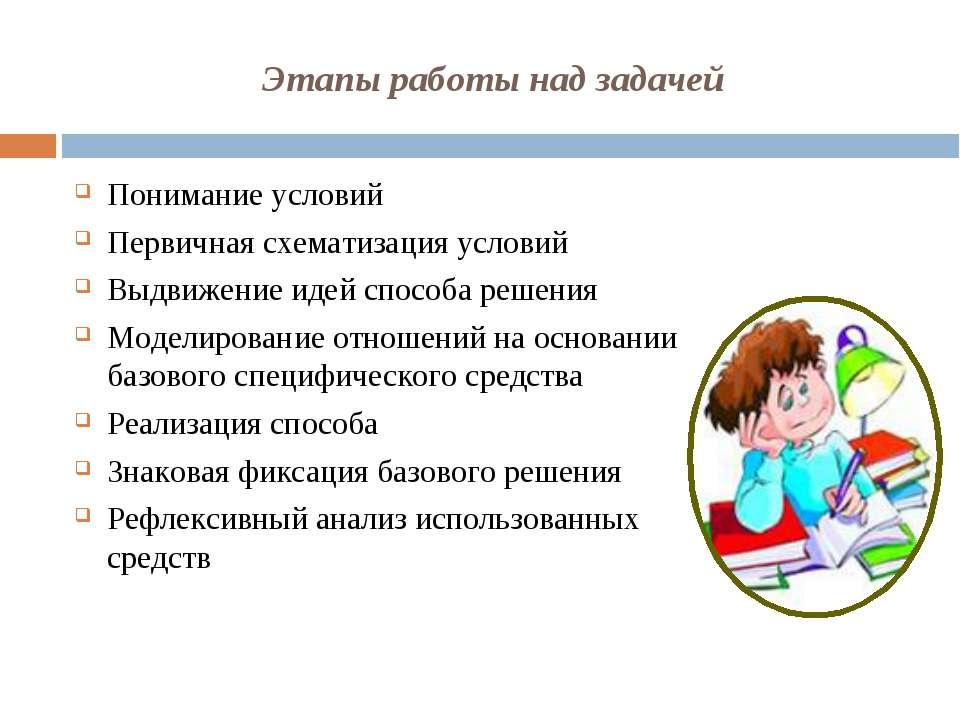 Этапы работы над задачей Понимание условий Первичная схематизация условий Выд...