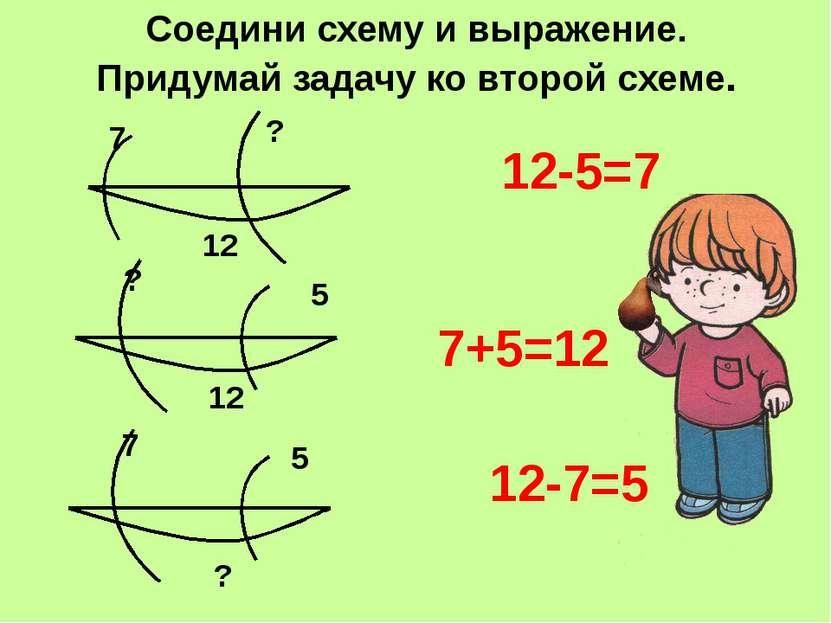 Соедини схему и выражение. Придумай задачу ко второй схеме. 7 ? 12 ? 5 12 7 5...