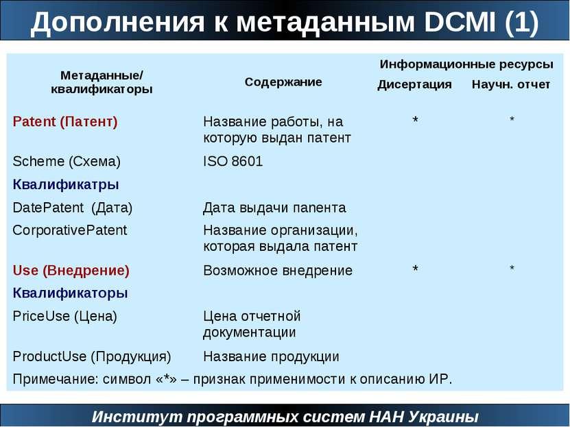 Дополнения к метаданным DCMI (1) Институт программных систем НАН Украины Мета...