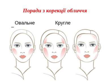 Поради з корекції обличчя Овальне Кругле Прямокутне