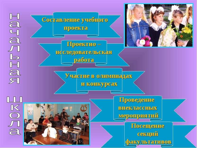Проведение внеклассных мероприятий Участие в олимпиадах и конкурсах Проектно ...