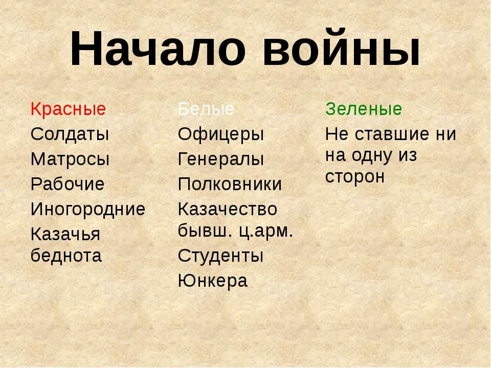 Начало войны Красные Солдаты Матросы Рабочие Иногородние Казачья беднота Белы...
