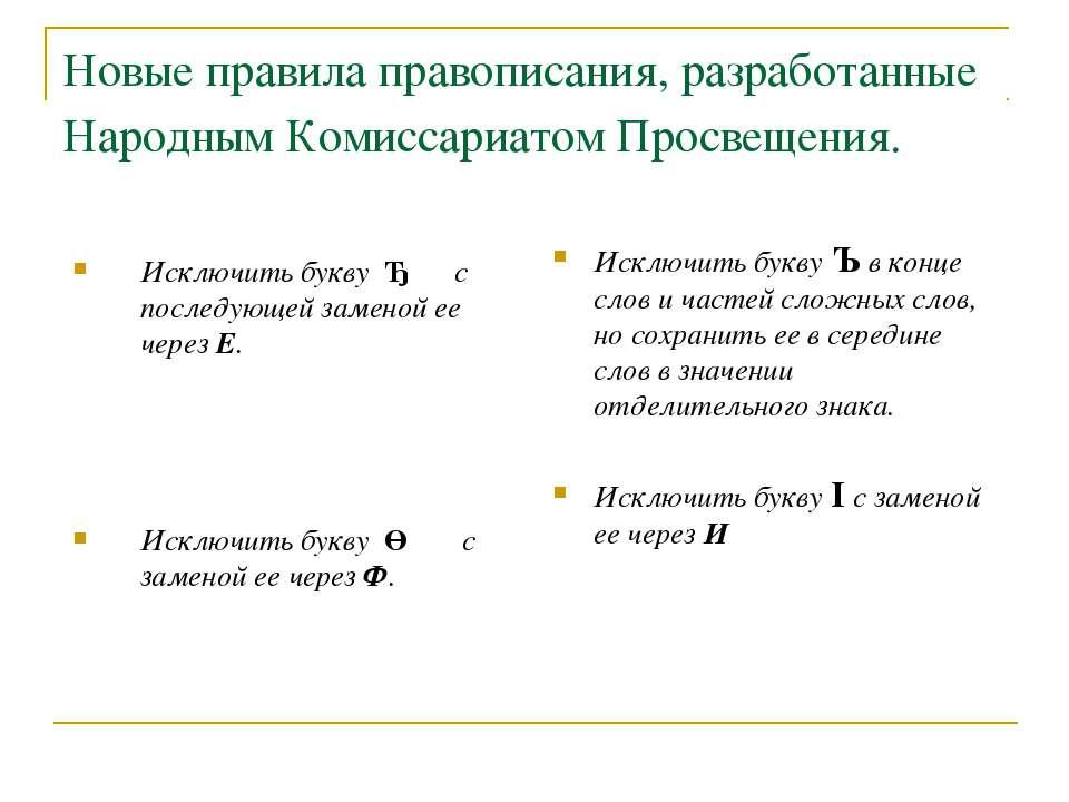 Новые правила правописания, разработанные Народным Комиссариатом Просвещения....
