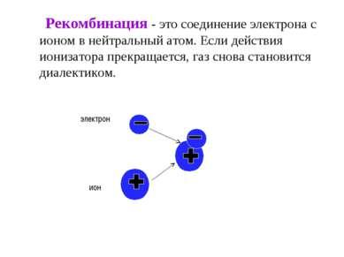 Рекомбинация - это соединение электрона с ионом в нейтральный атом. Если дейс...