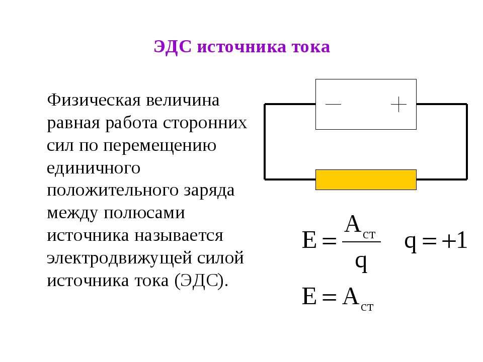 ЭДС источника тока Физическая величина равная работа сторонних сил по перемещ...