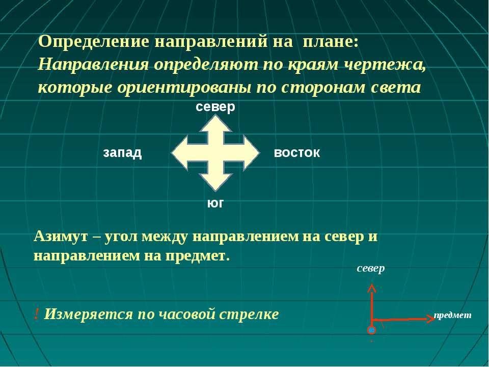 Определение направлений на плане: Направления определяют по краям чертежа, ко...