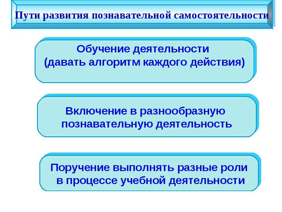Пути развития познавательной самостоятельности Обучение деятельности (давать ...