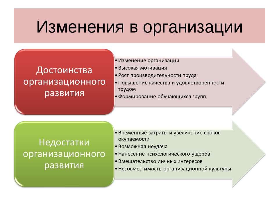 Изменения в организации