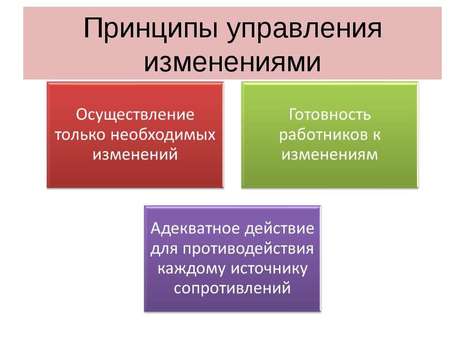 Принципы управления изменениями