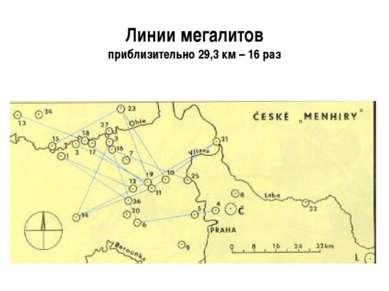 Линии мегалитов приблизительно 29,3 км – 16 раз
