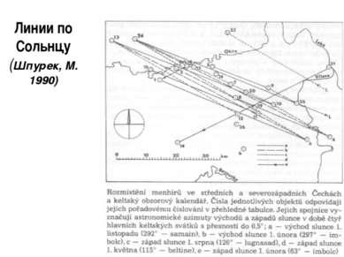Линии по Сольнцу (Шпурек, М. 1990)