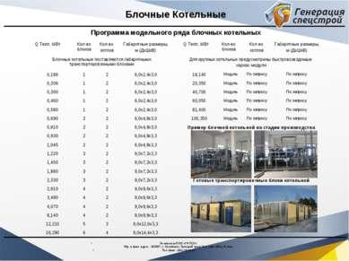 Программа модельного ряда блочных котельных Блочные Котельные Реквизиты ООО «...