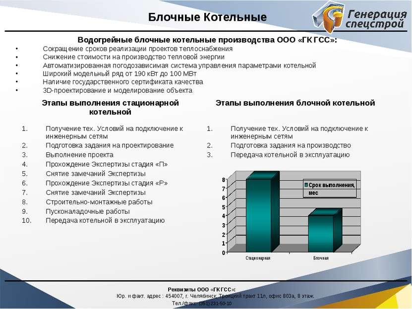 Блочные Котельные Водогрейные блочные котельные производства ООО «ГК ГСС»: Со...