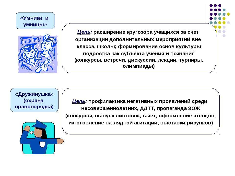 «Умники и умницы» Цель: расширение кругозора учащихся за счет организации доп...