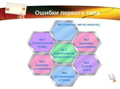 www.themegallery.com Ошибки первого типа TEXT TEXT TEXT TEXT №1 (грязная, мят...