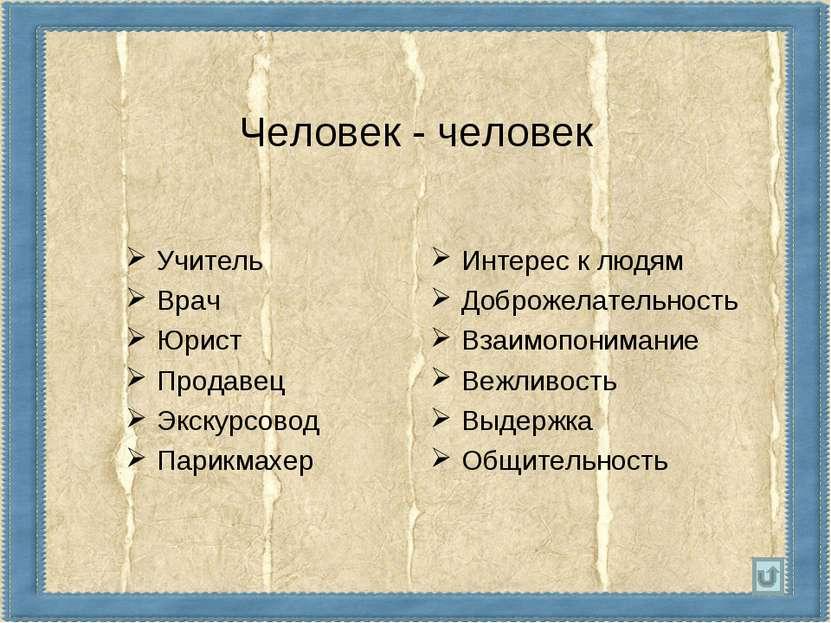 Человек - человек Учитель Врач Юрист Продавец Экскурсовод Парикмахер Интерес ...