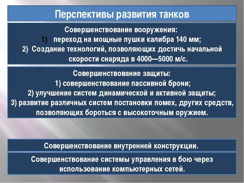 Перспективы развития танков Совершенствование вооружения: переход на мощные п...